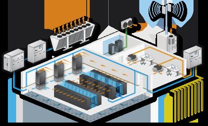 Datacenter Ems
